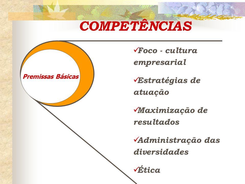 Foco - cultura empresarial Estratégias de atuação Maximização de resultados Administração das diversidades Ética COMPETÊNCIAS Premissas Básicas
