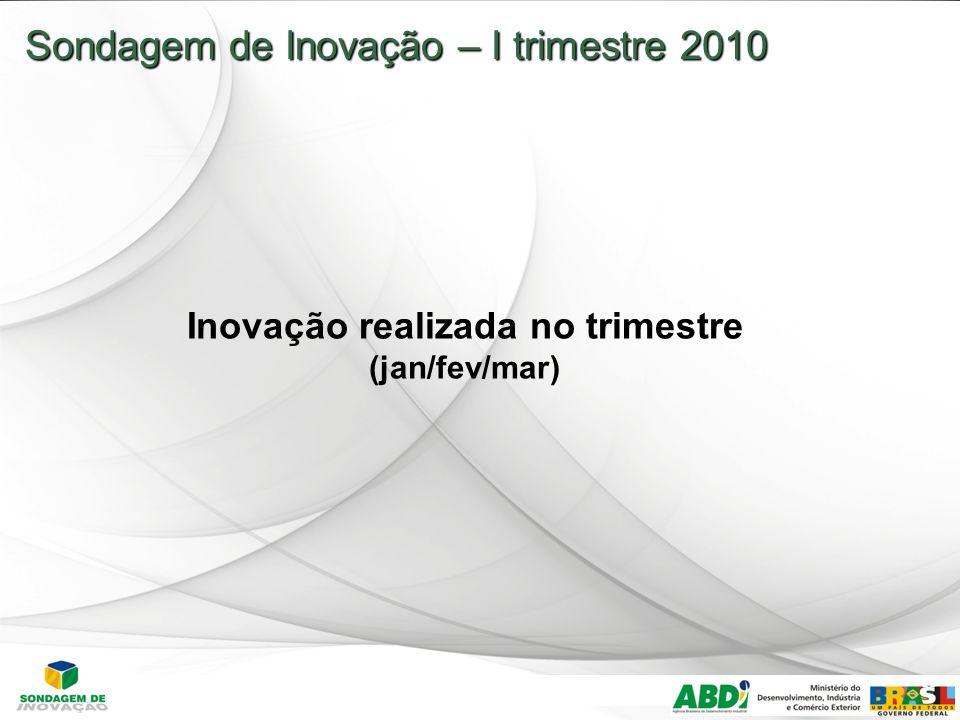 11 Sondagem de Inovação – I trimestre 2010 Inovação realizada no trimestre (jan/fev/mar)