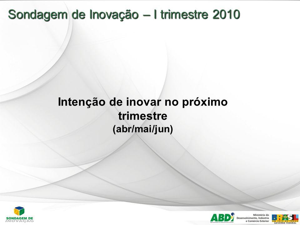 15 Sondagem de Inovação – I trimestre 2010 Intenção de inovar no próximo trimestre (abr/mai/jun)
