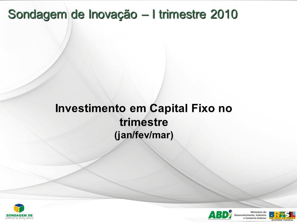 25 Sondagem de Inovação – I trimestre 2010 Investimento em Capital Fixo no trimestre (jan/fev/mar)