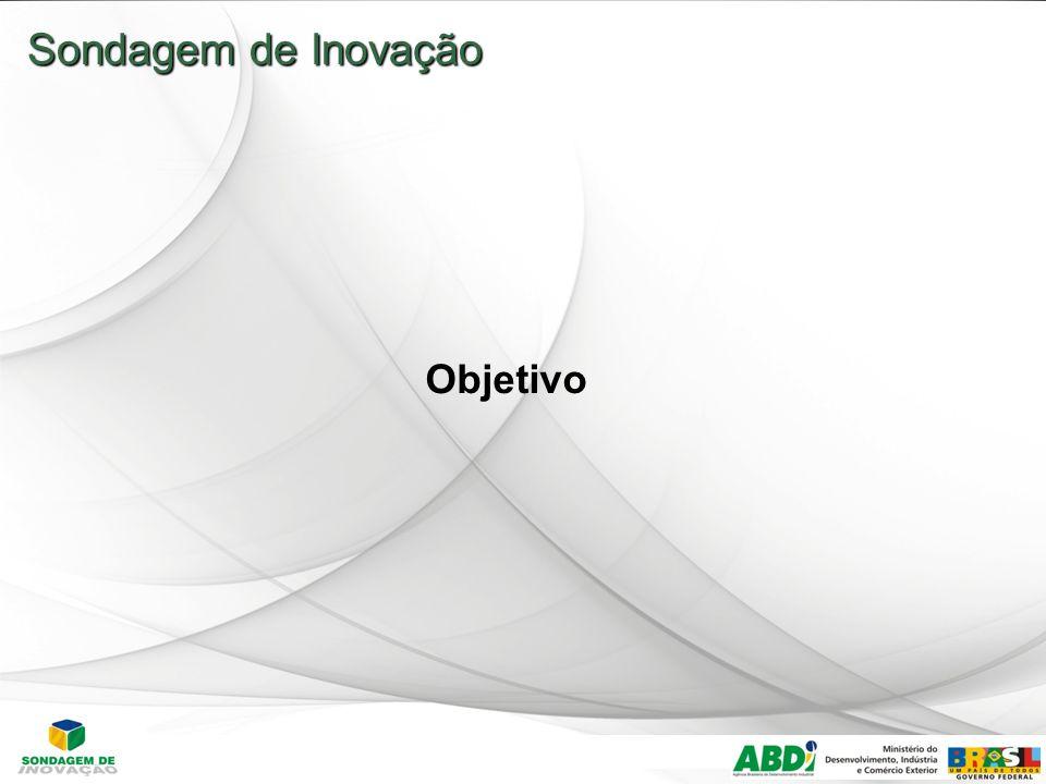 3 Sondagem de Inovação Objetivo