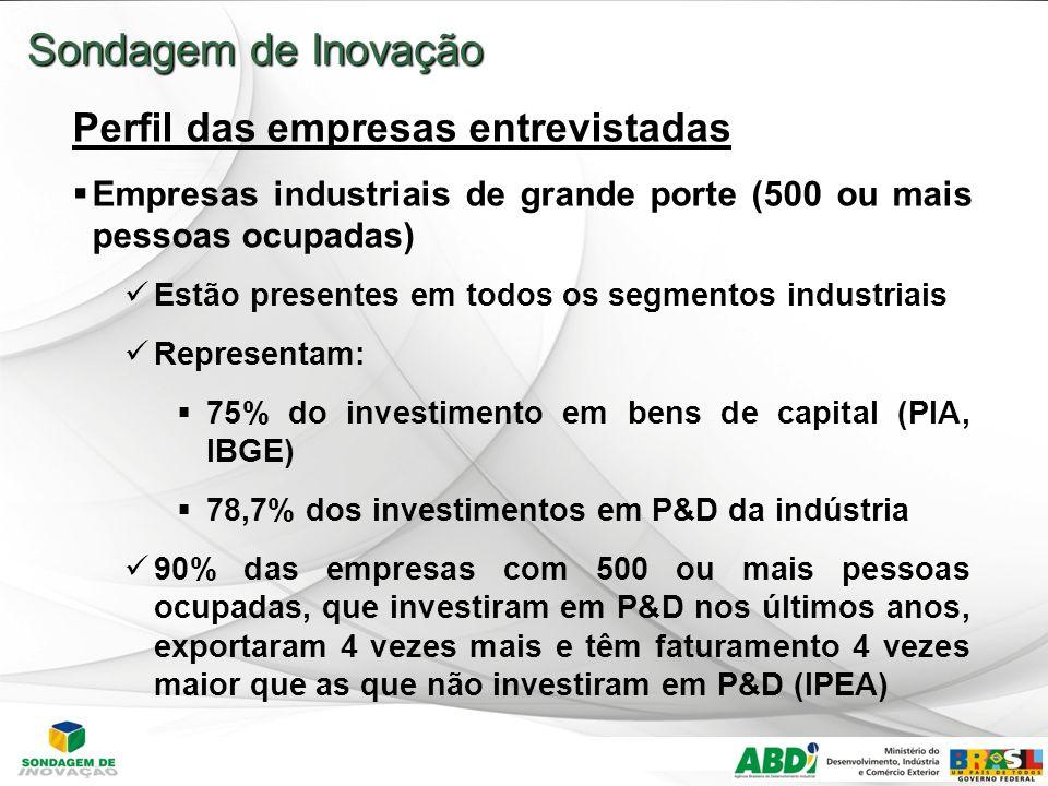8 Sondagem de Inovação Perfil das empresas entrevistadas Empresas industriais de grande porte (500 ou mais pessoas ocupadas) Estão presentes em todos os segmentos industriais Representam: 75% do investimento em bens de capital (PIA, IBGE) 78,7% dos investimentos em P&D da indústria 90% das empresas com 500 ou mais pessoas ocupadas, que investiram em P&D nos últimos anos, exportaram 4 vezes mais e têm faturamento 4 vezes maior que as que não investiram em P&D (IPEA)
