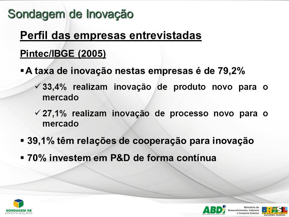 9 Sondagem de Inovação Perfil das empresas entrevistadas Pintec/IBGE (2005) A taxa de inovação nestas empresas é de 79,2% 33,4% realizam inovação de produto novo para o mercado 27,1% realizam inovação de processo novo para o mercado 39,1% têm relações de cooperação para inovação 70% investem em P&D de forma contínua