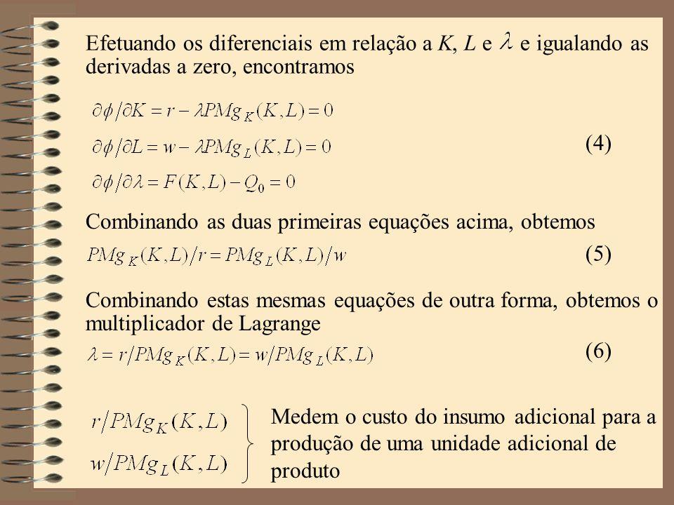 Efetuando os diferenciais em relação a K, L e e igualando as derivadas a zero, encontramos Combinando as duas primeiras equações acima, obtemos (4) Co