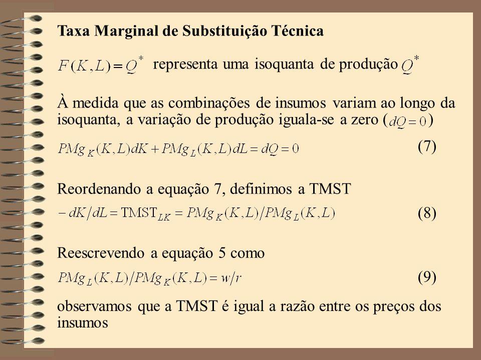 Taxa Marginal de Substituição Técnica representa uma isoquanta de produção À medida que as combinações de insumos variam ao longo da isoquanta, a vari