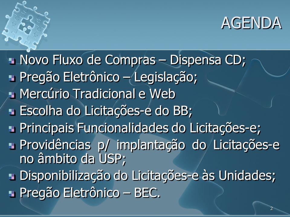 3 Novo Fluxo – Dispensa CD VALORES DESPENDIDOS (R$ E %), QTDE.