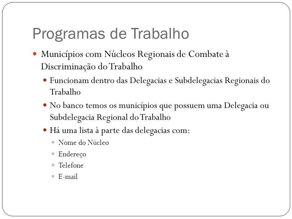 Programas de Trabalho Municípios com Núcleos Regionais de Combate à Discriminação do Trabalho Funcionam dentro das Delegacias e Subdelegacias Regionai