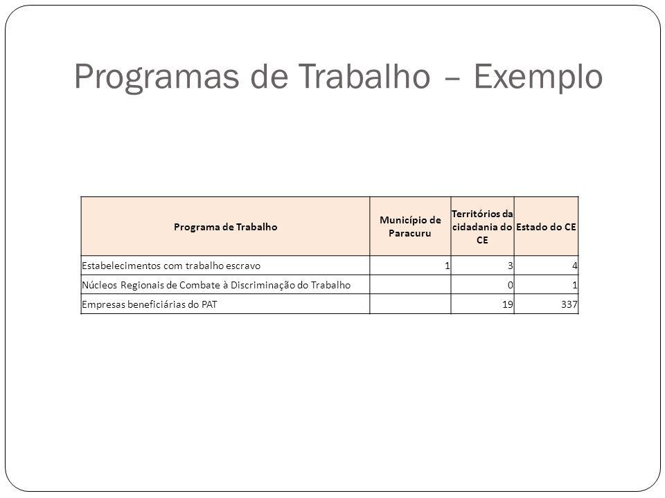 Programas de Trabalho – Exemplo Programa de Trabalho Município de Paracuru Territórios da cidadania do CE Estado do CE Estabelecimentos com trabalho e