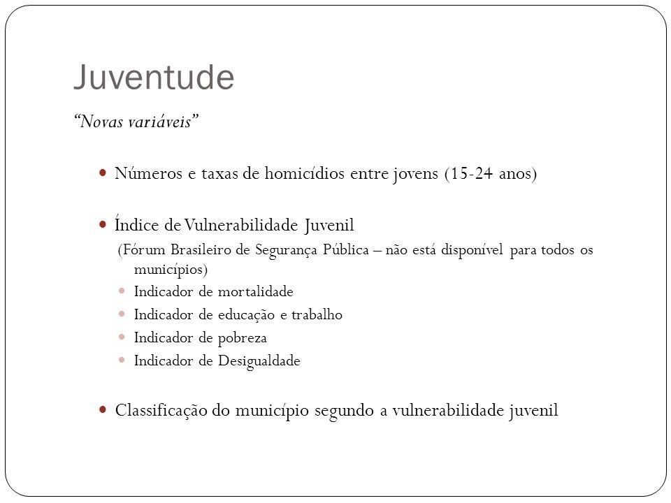 Juventude Novas variáveis Números e taxas de homicídios entre jovens (15-24 anos) Índice de Vulnerabilidade Juvenil (Fórum Brasileiro de Segurança Púb