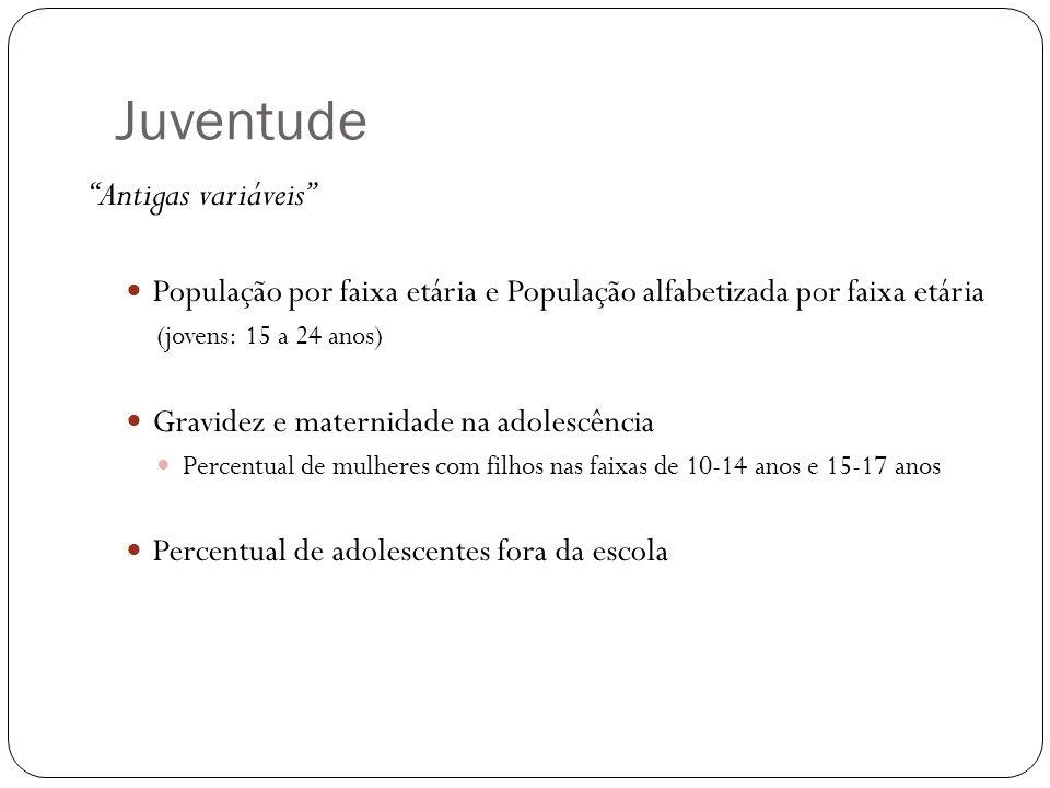 Juventude Antigas variáveis População por faixa etária e População alfabetizada por faixa etária (jovens: 15 a 24 anos) Gravidez e maternidade na adol