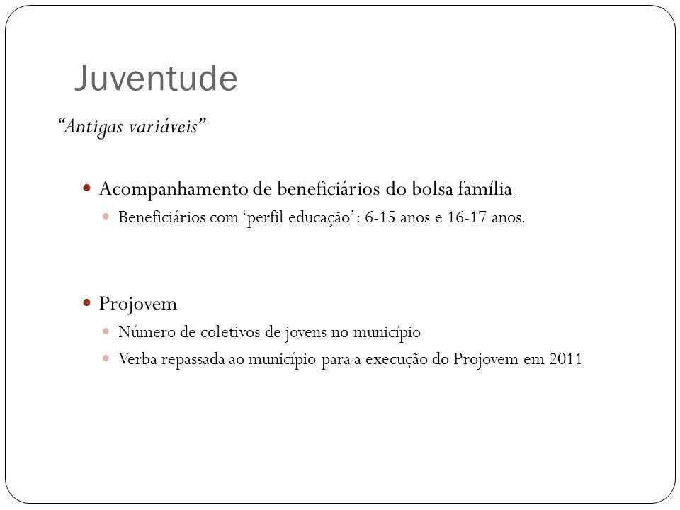 Juventude Antigas variáveis Acompanhamento de beneficiários do bolsa família Beneficiários com perfil educação: 6-15 anos e 16-17 anos. Projovem Númer
