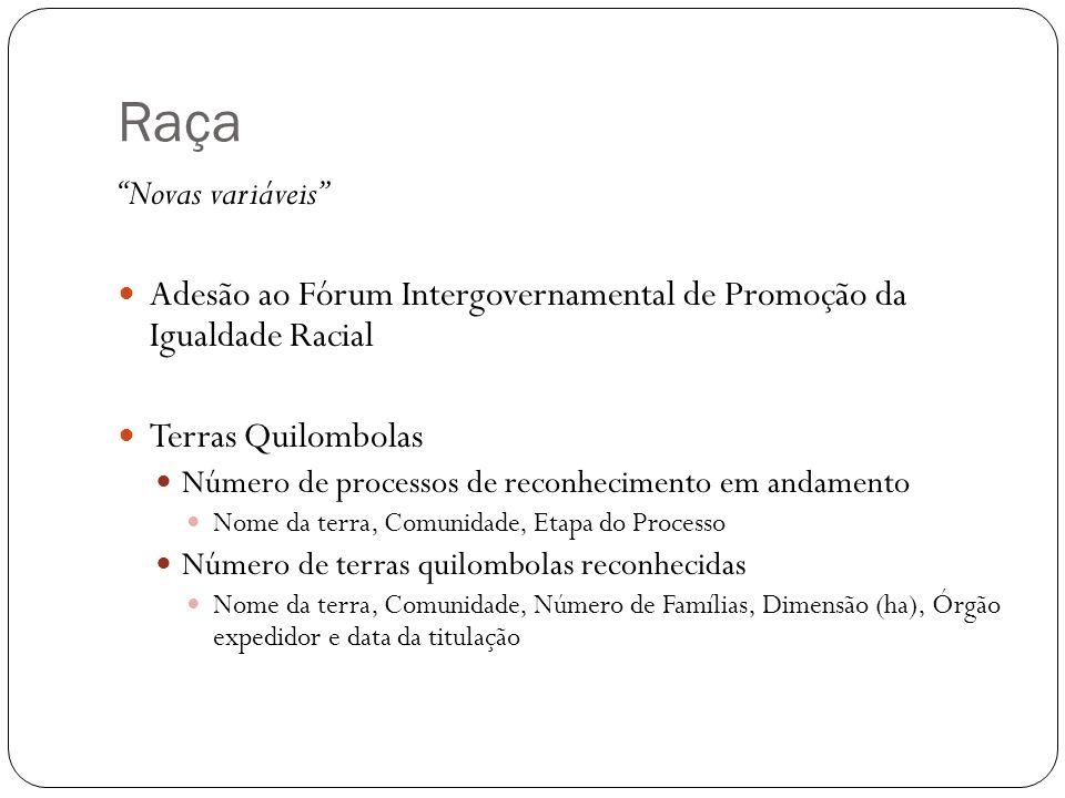 Raça Novas variáveis Adesão ao Fórum Intergovernamental de Promoção da Igualdade Racial Terras Quilombolas Número de processos de reconhecimento em an