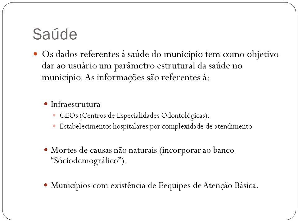 Saúde Os dados referentes á saúde do município tem como objetivo dar ao usuário um parâmetro estrutural da saúde no município. As informações são refe