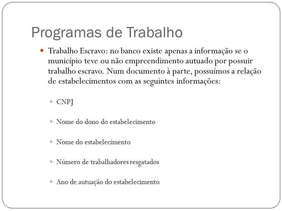 Programas de Trabalho Trabalho Escravo: no banco existe apenas a informação se o município teve ou não empreendimento autuado por possuir trabalho esc