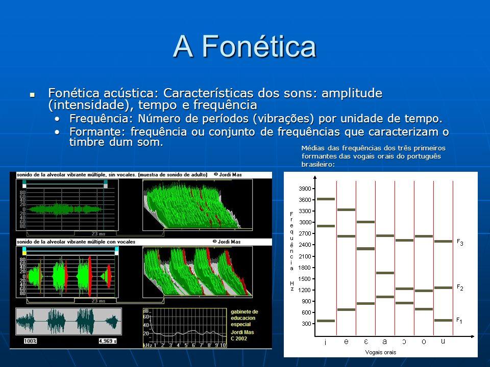 A Fonética Fonética acústica: Características dos sons: amplitude (intensidade), tempo e frequência Fonética acústica: Características dos sons: amplitude (intensidade), tempo e frequência Frequência: Número de períodos (vibrações) por unidade de tempo.Frequência: Número de períodos (vibrações) por unidade de tempo.