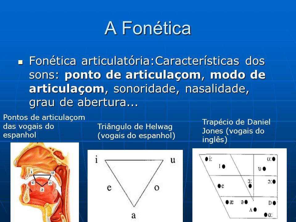 A Fonética Fonética articulatória:Características dos sons: ponto de articulaçom, modo de articulaçom, sonoridade, nasalidade, grau de abertura...