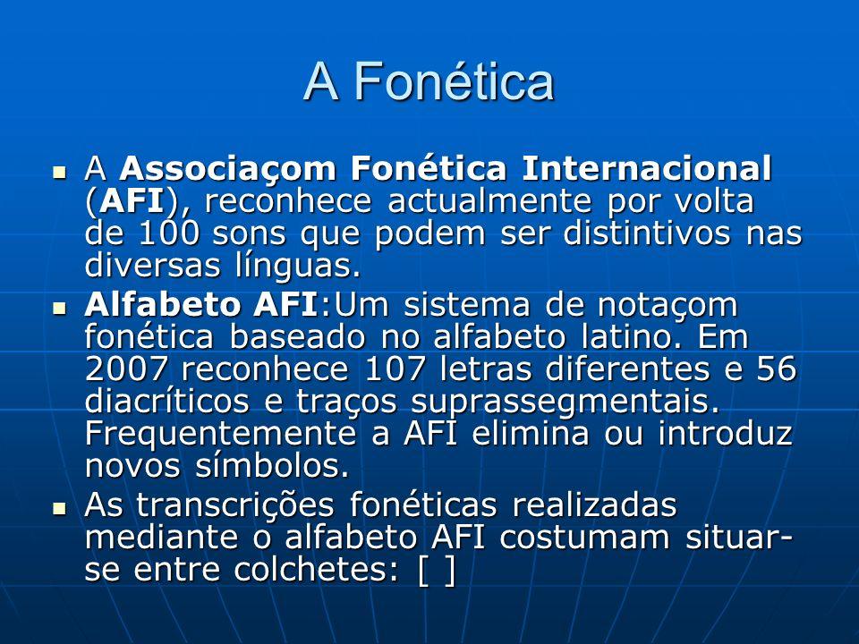 A Fonética A Associaçom Fonética Internacional (AFI), reconhece actualmente por volta de 100 sons que podem ser distintivos nas diversas línguas.