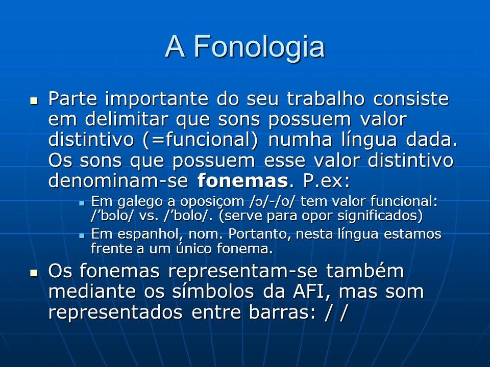 A Fonologia Parte importante do seu trabalho consiste em delimitar que sons possuem valor distintivo (=funcional) numha língua dada.