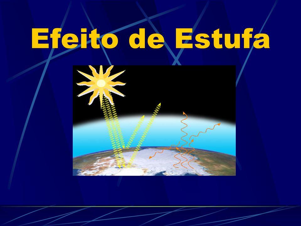 O QUE É O EFEITO DE ESTUFA DEFINIÇÃO: É um fenómeno de retenção térmica devido a absorção selectiva da atmosfera que deixa passar a luz visível mas impede a penetração de raios infravermelhos.