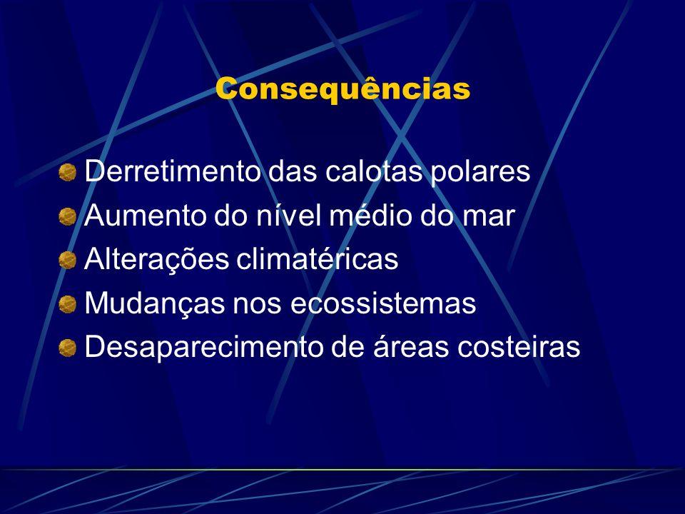Consequências Derretimento das calotas polares Aumento do nível médio do mar Alterações climatéricas Mudanças nos ecossistemas Desaparecimento de área