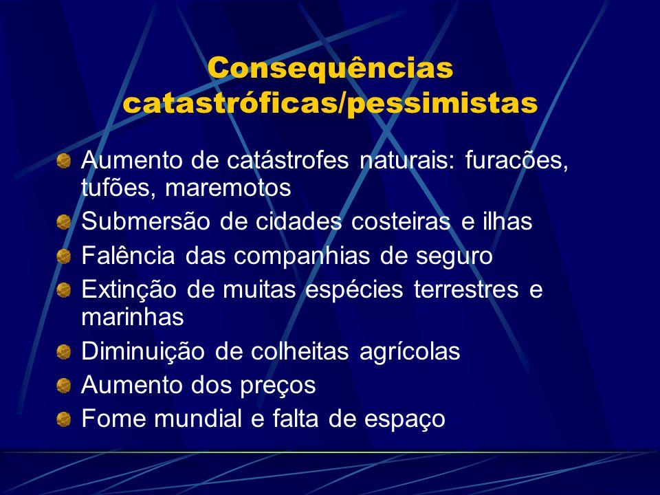 Consequências catastróficas/pessimistas Aumento de catástrofes naturais: furacões, tufões, maremotos Submersão de cidades costeiras e ilhas Falência d