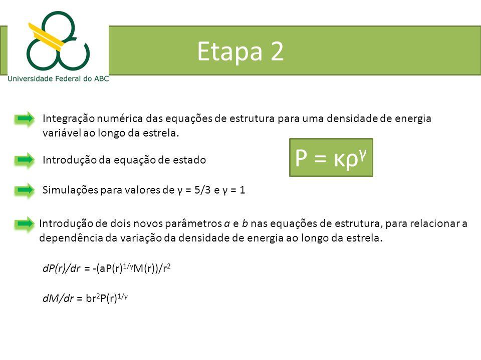 Etapa 2 Integração numérica das equações de estrutura para uma densidade de energia variável ao longo da estrela. Introdução da equação de estado P =
