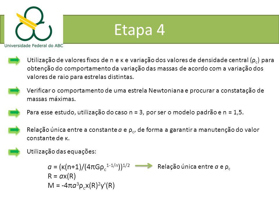 Etapa 4 Utilização de valores fixos de n e κ e variação dos valores de densidade central (ρ c ) para obtenção do comportamento da variação das massas