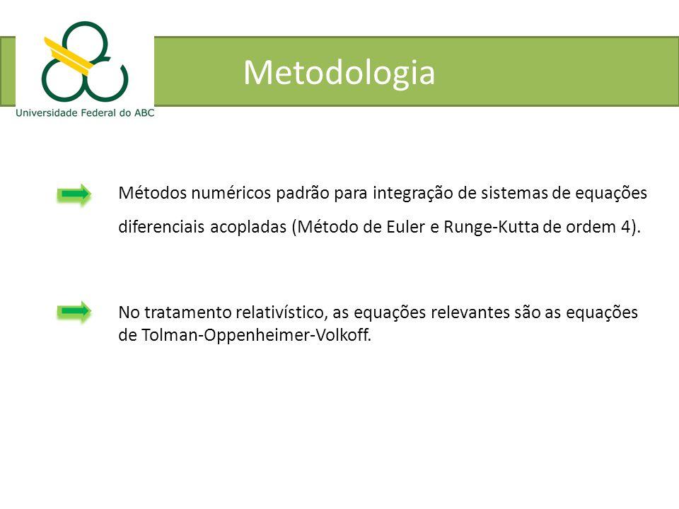Metodologia Métodos numéricos padrão para integração de sistemas de equações diferenciais acopladas (Método de Euler e Runge-Kutta de ordem 4). No tra