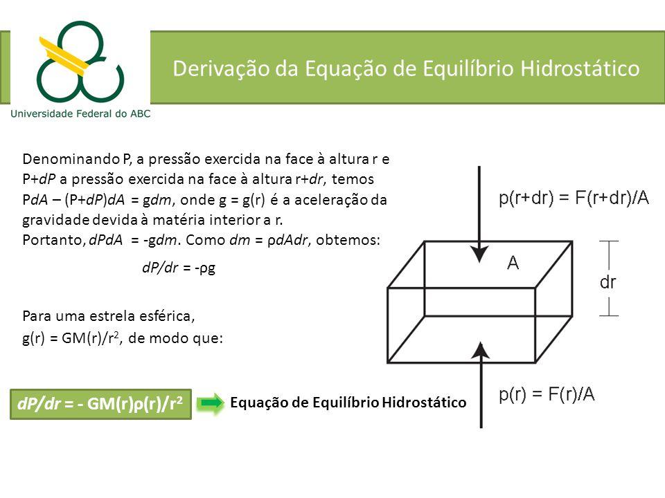 Derivação da Equação de Equilíbrio Hidrostático Denominando P, a pressão exercida na face à altura r e P+dP a pressão exercida na face à altura r+dr,