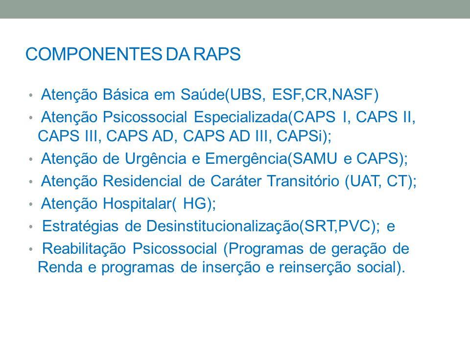 COMPONENTES DA RAPS Atenção Básica em Saúde(UBS, ESF,CR,NASF) Atenção Psicossocial Especializada(CAPS I, CAPS II, CAPS III, CAPS AD, CAPS AD III, CAPS