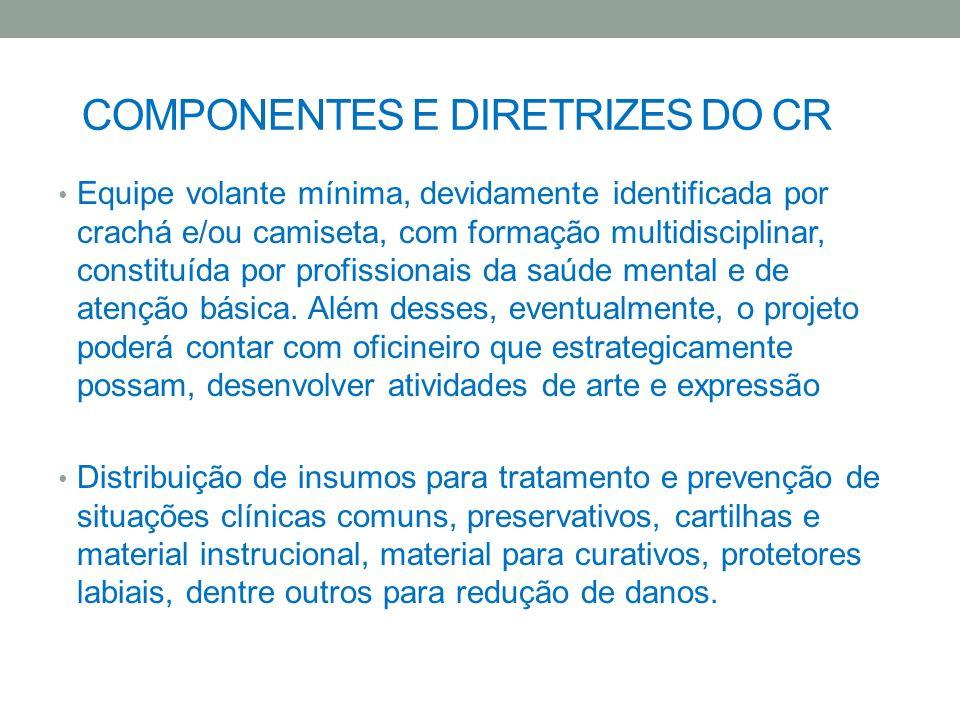 COMPONENTES DA RAPS Atenção Básica em Saúde(UBS, ESF,CR,NASF) Atenção Psicossocial Especializada(CAPS I, CAPS II, CAPS III, CAPS AD, CAPS AD III, CAPSi); Atenção de Urgência e Emergência(SAMU e CAPS); Atenção Residencial de Caráter Transitório (UAT, CT); Atenção Hospitalar( HG); Estratégias de Desinstitucionalização(SRT,PVC); e Reabilitação Psicossocial (Programas de geração de Renda e programas de inserção e reinserção social).