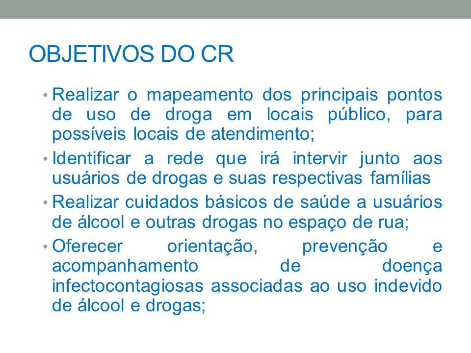 OBJETIVOS DO CR Realizar o mapeamento dos principais pontos de uso de droga em locais público, para possíveis locais de atendimento; Identificar a red