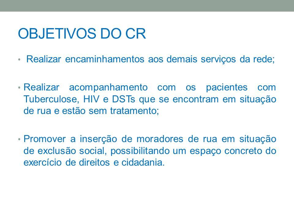 OBJETIVOS DO CR Realizar encaminhamentos aos demais serviços da rede; Realizar acompanhamento com os pacientes com Tuberculose, HIV e DSTs que se enco