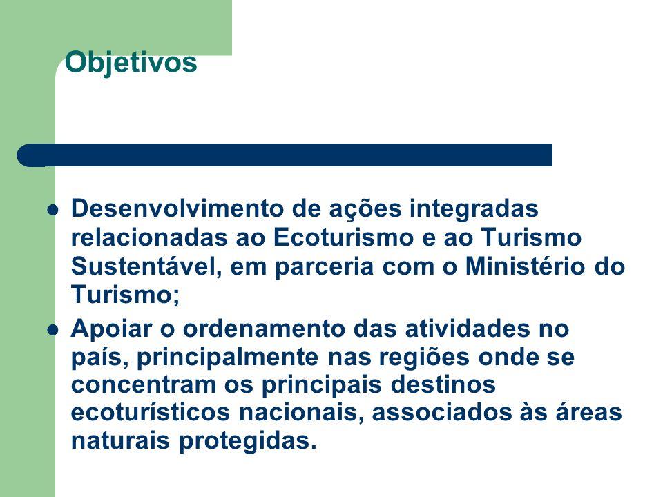 Objetivos Desenvolvimento de ações integradas relacionadas ao Ecoturismo e ao Turismo Sustentável, em parceria com o Ministério do Turismo; Apoiar o o