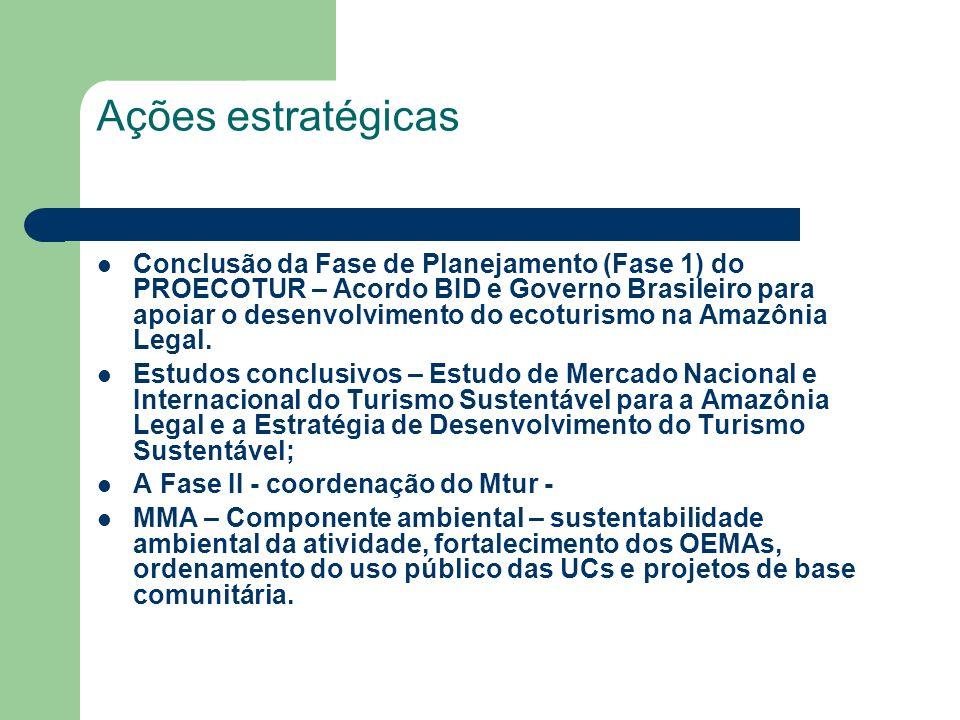 Ações estratégicas Conclusão da Fase de Planejamento (Fase 1) do PROECOTUR – Acordo BID e Governo Brasileiro para apoiar o desenvolvimento do ecoturis