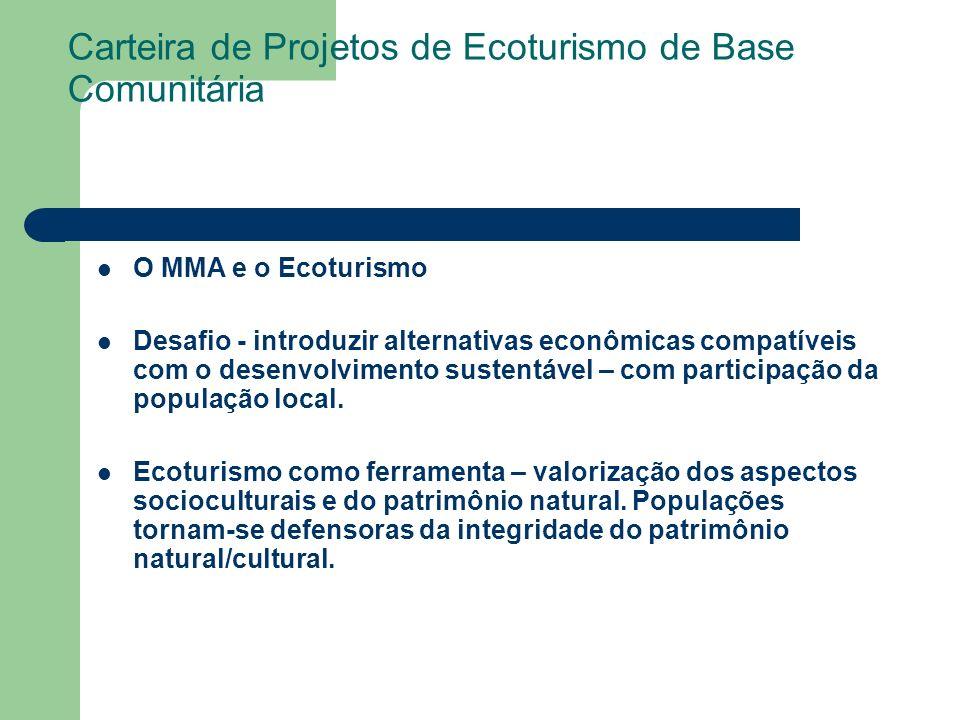Carteira de Projetos de Ecoturismo de Base Comunitária O MMA e o Ecoturismo Desafio - introduzir alternativas econômicas compatíveis com o desenvolvim