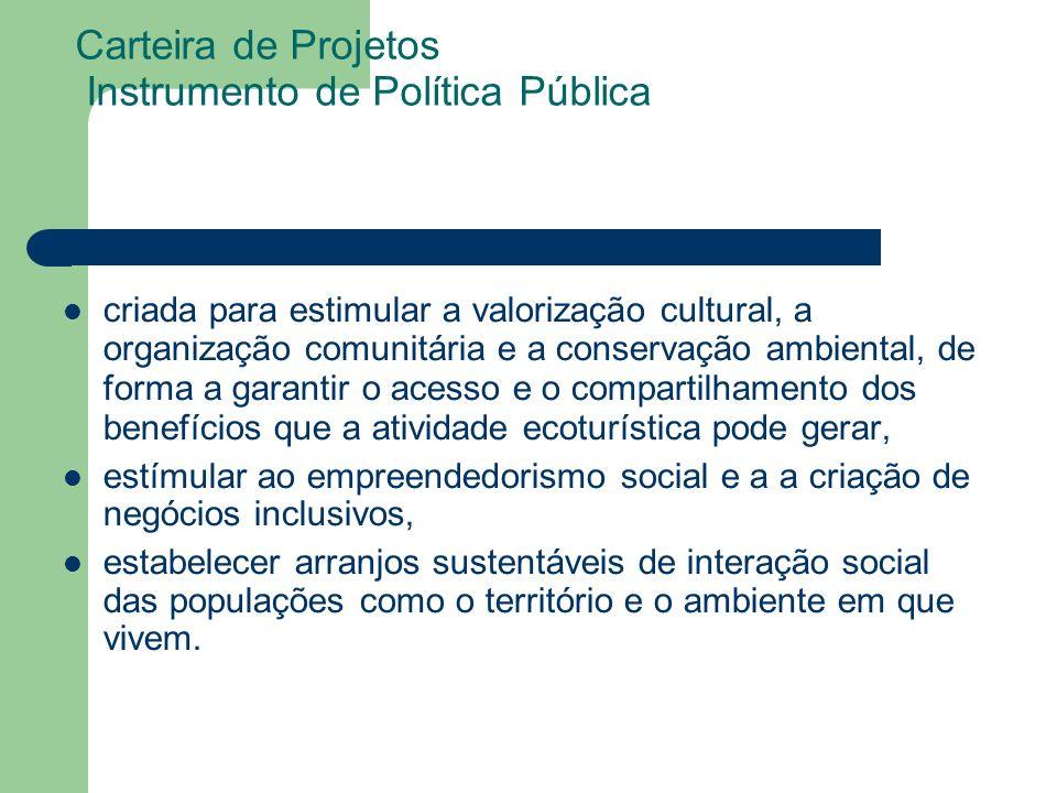 Carteira de Projetos Instrumento de Política Pública criada para estimular a valorização cultural, a organização comunitária e a conservação ambiental