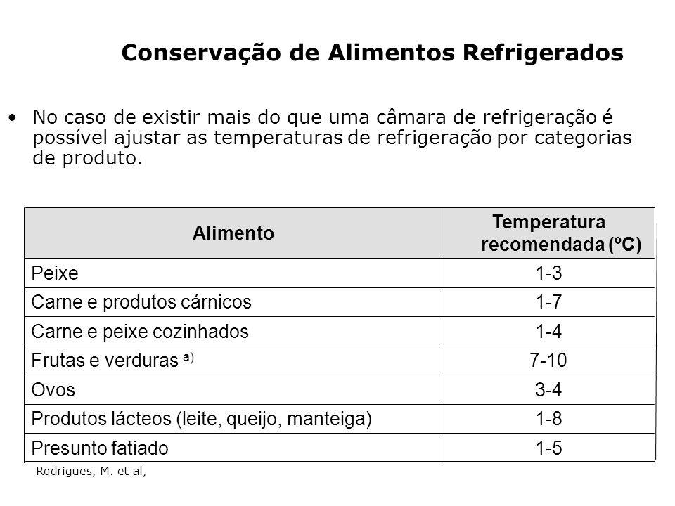 No caso de existir mais do que uma câmara de refrigeração é possível ajustar as temperaturas de refrigeração por categorias de produto. Conservação de