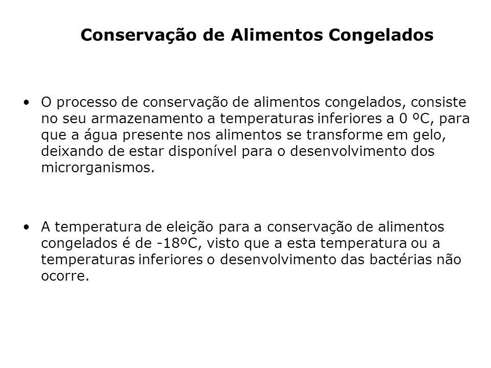 O processo de conservação de alimentos congelados, consiste no seu armazenamento a temperaturas inferiores a 0 ºC, para que a água presente nos alimen