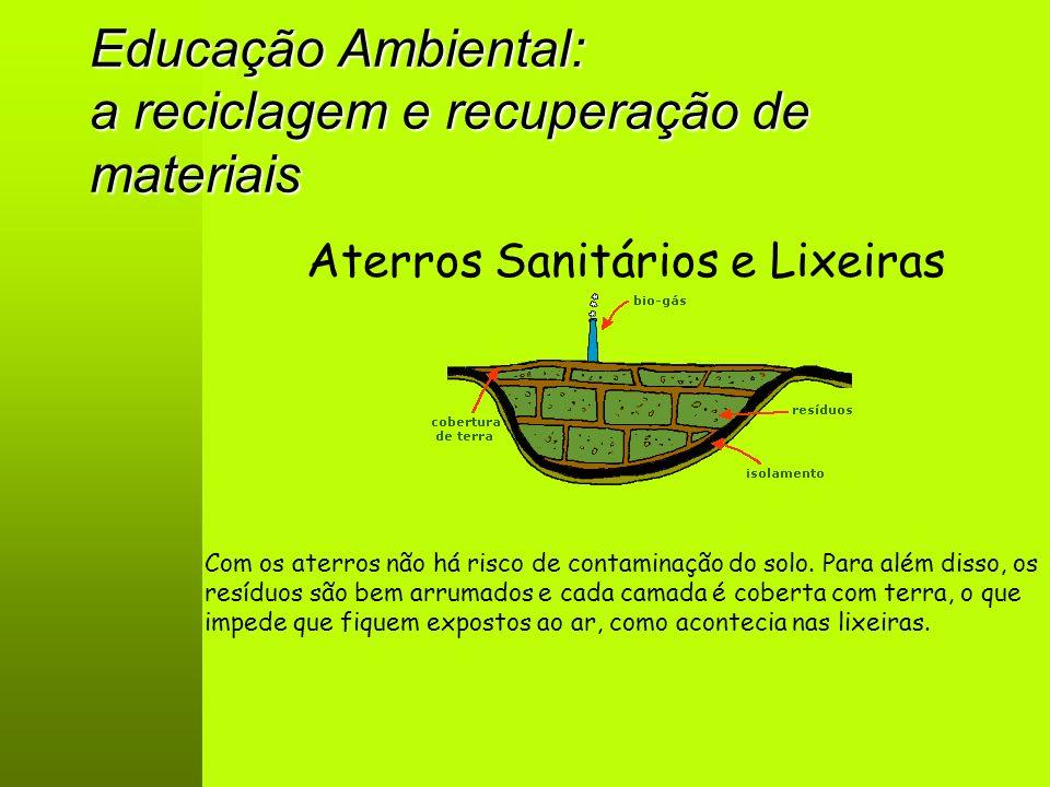 Educação Ambiental: a reciclagem e recuperação de materiais Aterros Sanitários e Lixeiras Com os aterros não há risco de contaminação do solo.