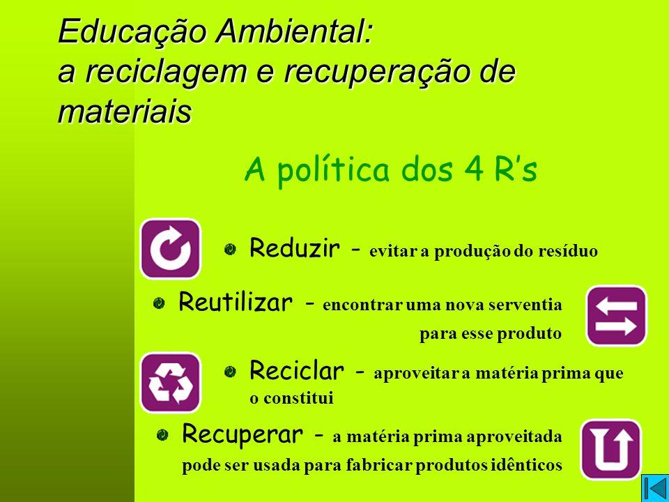 Educação Ambiental: a reciclagem e recuperação de materiais A política dos 4 Rs Reduzir - evitar a produção do resíduo Reciclar - aproveitar a matéria prima que o constitui Reutilizar - encontrar uma nova serventia para esse produto Recuperar - a matéria prima aproveitada pode ser usada para fabricar produtos idênticos