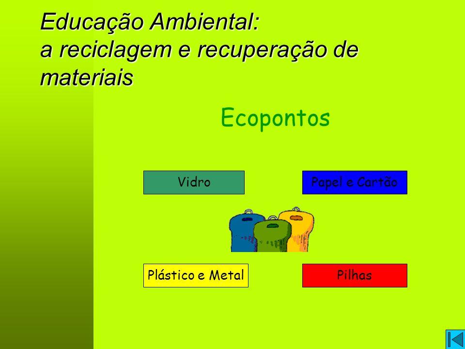 Educação Ambiental: a reciclagem e recuperação de materiais Ecopontos VidroPapel e Cartão Plástico e MetalPilhas