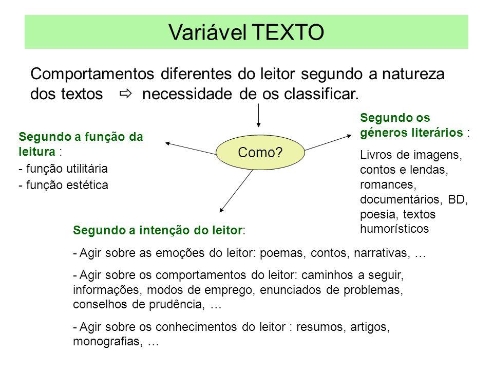 Variável TEXTO Comportamentos diferentes do leitor segundo a natureza dos textos necessidade de os classificar.