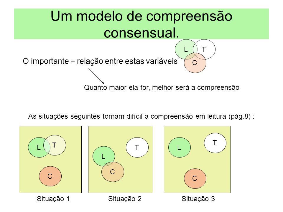 O importante = relação entre estas variáveis Um modelo de compreensão consensual.