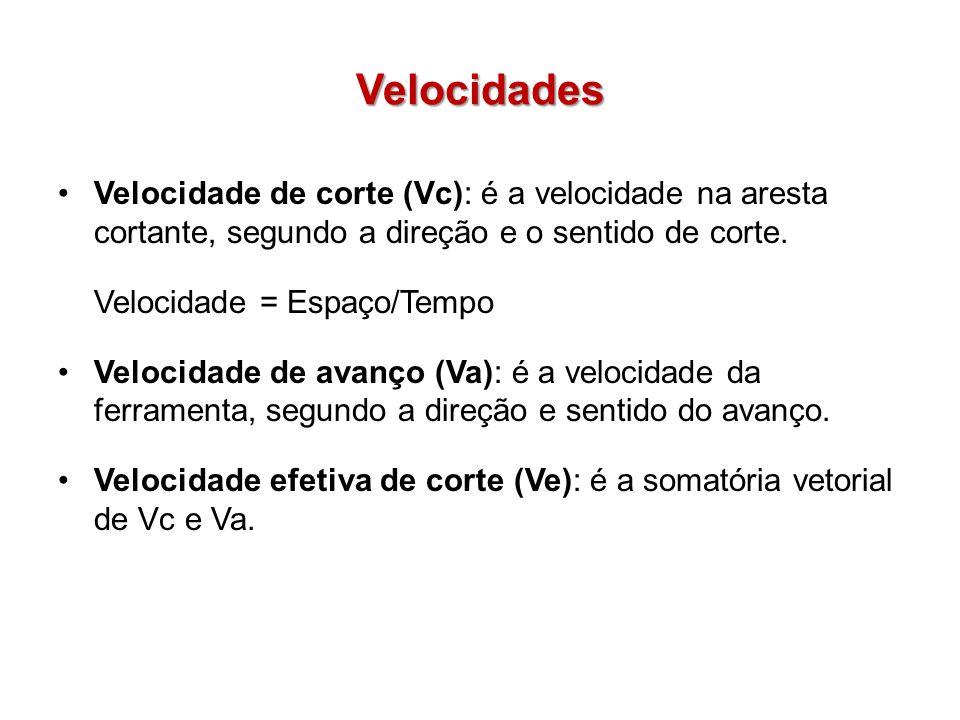 Velocidades Velocidade de corte (Vc): é a velocidade na aresta cortante, segundo a direção e o sentido de corte. Velocidade = Espaço/Tempo Velocidade