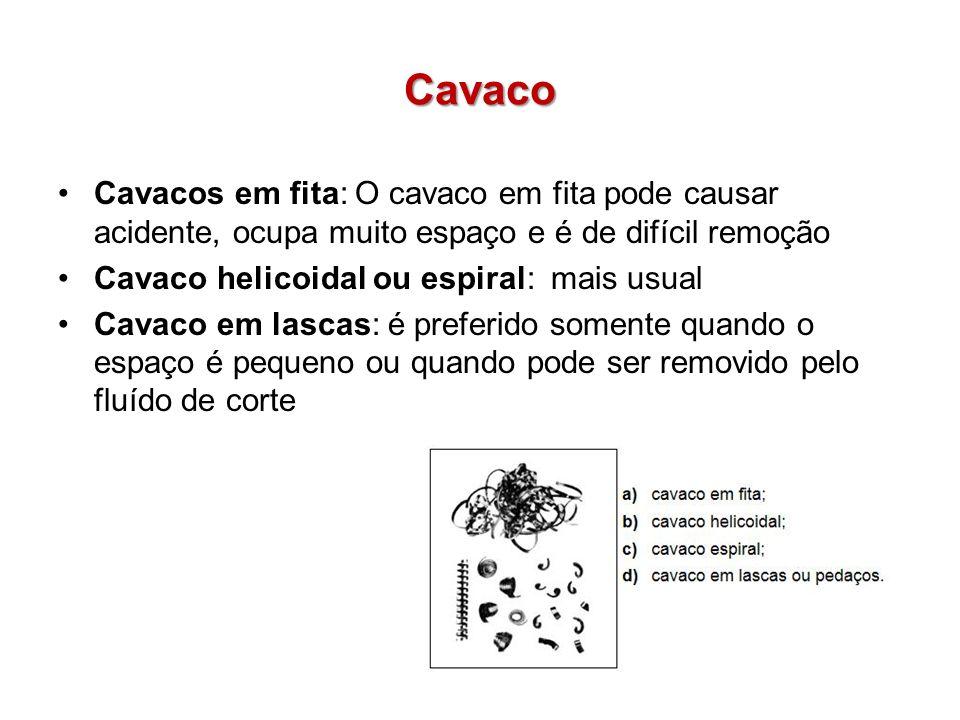 Cavaco Cavacos em fita: O cavaco em fita pode causar acidente, ocupa muito espaço e é de difícil remoção Cavaco helicoidal ou espiral: mais usual Cava