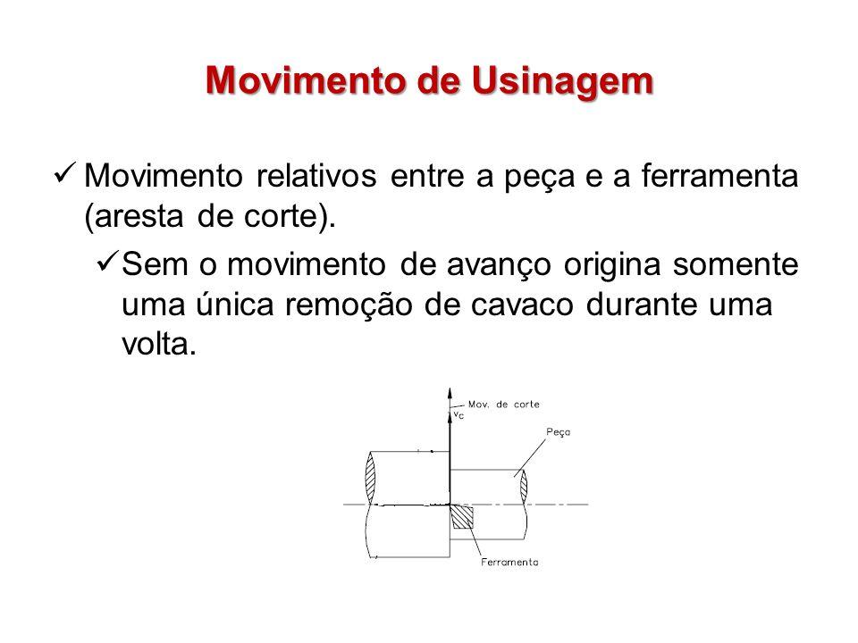 Movimento de Usinagem Movimento relativos entre a peça e a ferramenta (aresta de corte). Sem o movimento de avanço origina somente uma única remoção d