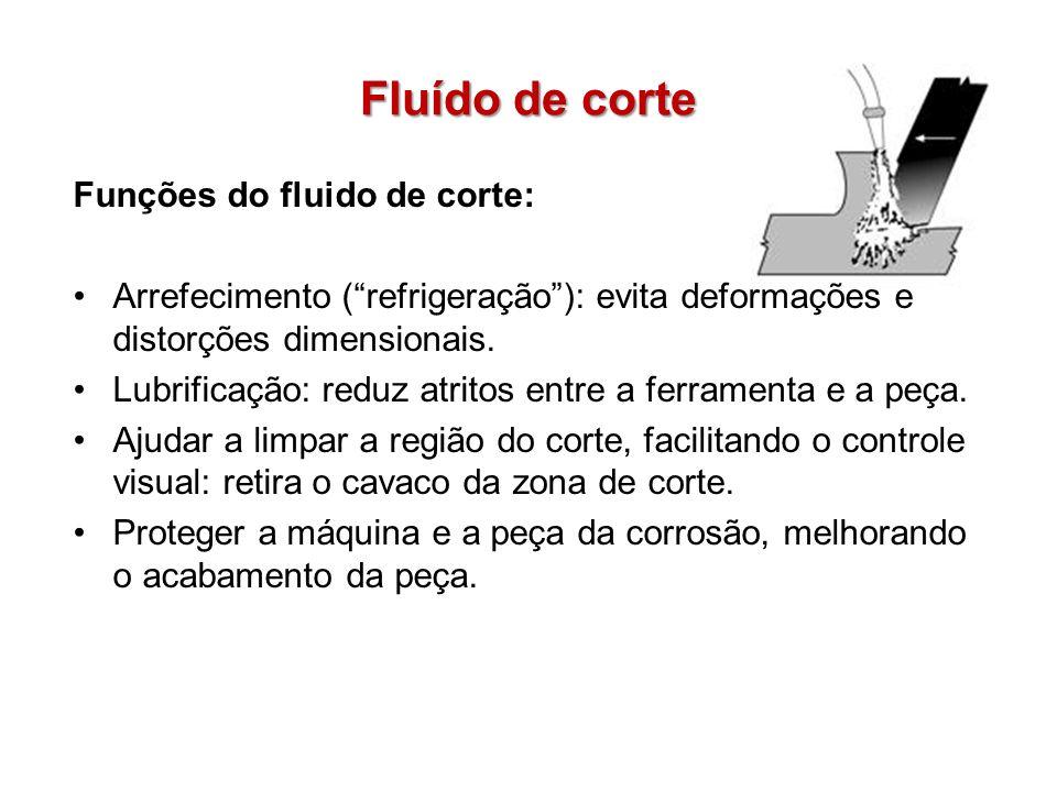 Fluído de corte Funções do fluido de corte: Arrefecimento (refrigeração): evita deformações e distorções dimensionais. Lubrificação: reduz atritos ent