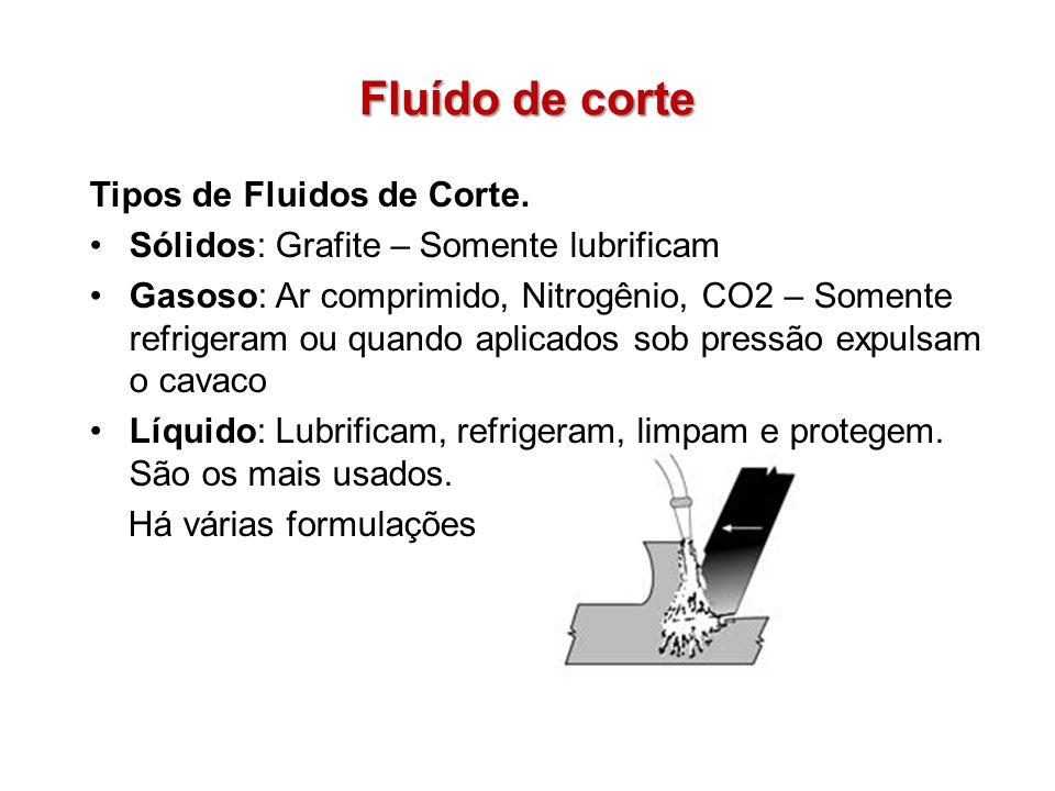 Fluído de corte Tipos de Fluidos de Corte. Sólidos: Grafite – Somente lubrificam Gasoso: Ar comprimido, Nitrogênio, CO2 – Somente refrigeram ou quando