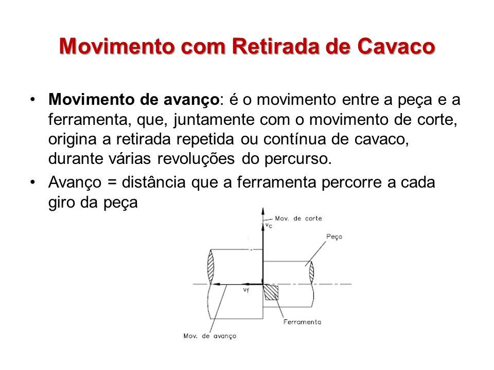 Movimento com Retirada de Cavaco Movimento de avanço: é o movimento entre a peça e a ferramenta, que, juntamente com o movimento de corte, origina a r